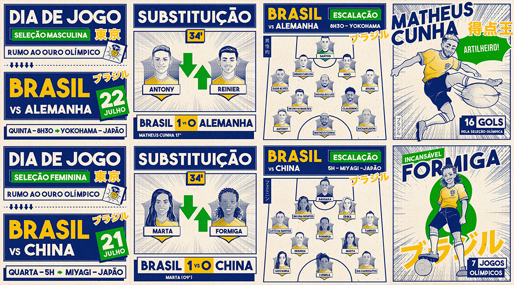 Seleção Olímpica - CBF_Case-Olimpiadas-Badaro