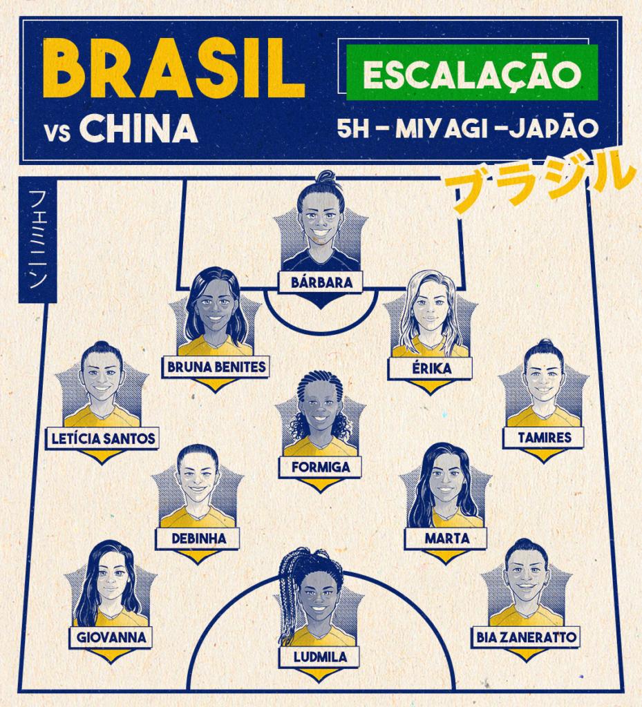 seleção olímpica - cbf - avatares - olimpíadas tokio 2021 badaró