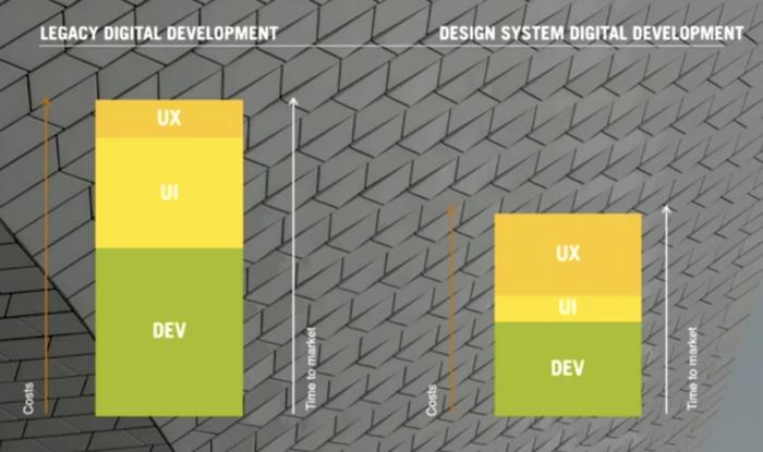 Design-Agente-de-Mudança-Badaro_Design Systems